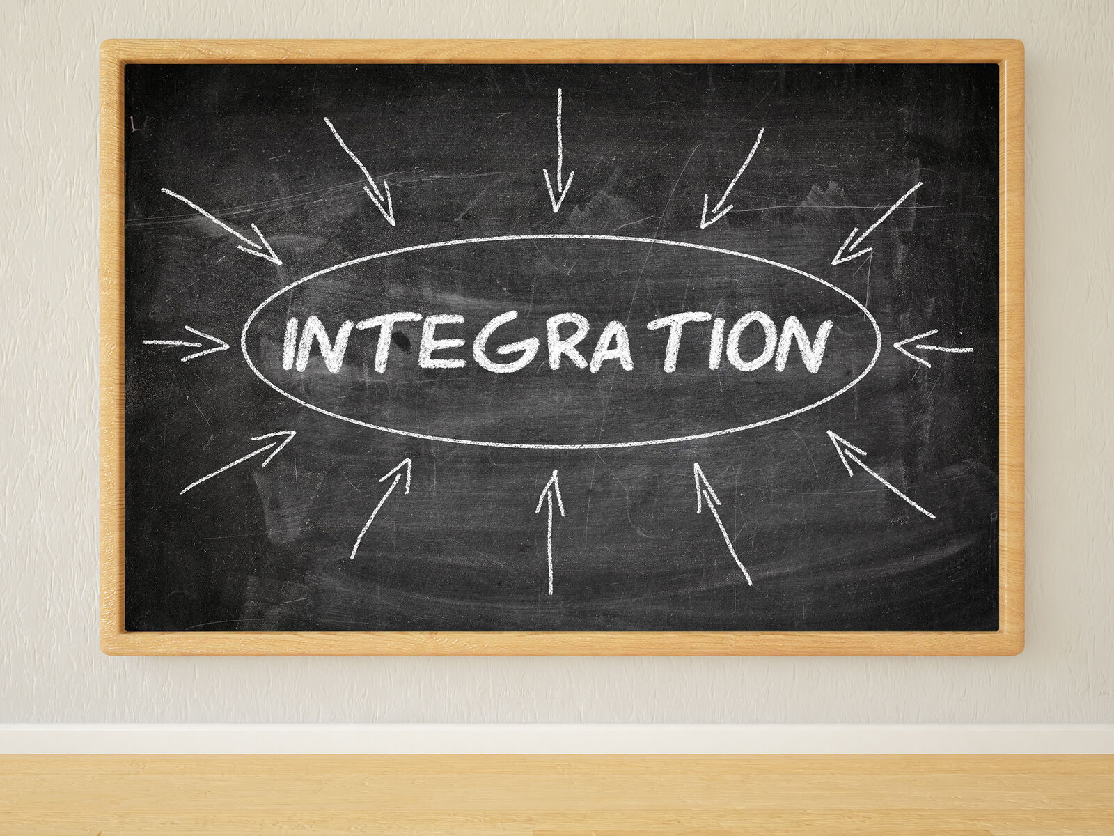 Integration of all marketing channels
