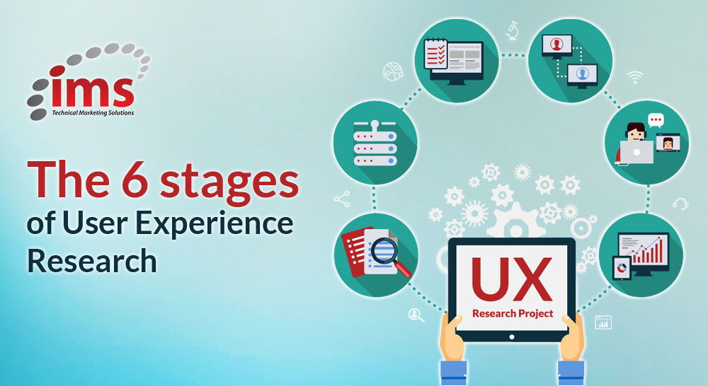 6 Stages of User Experience Research