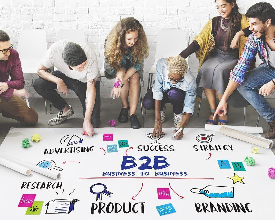 How to Implement a Successful B2B Advertising Strategy