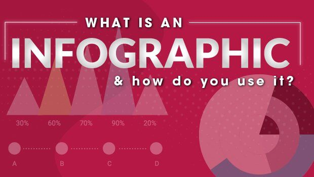 What is an infographic blog image