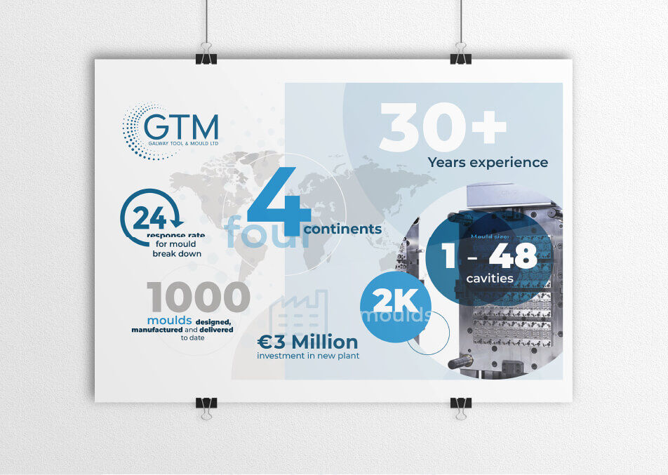 Poster design mockup for GTM