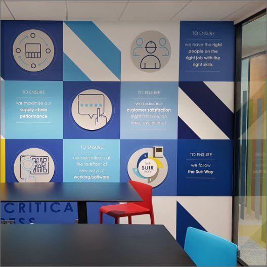Suir engineering internal branding for breakroom