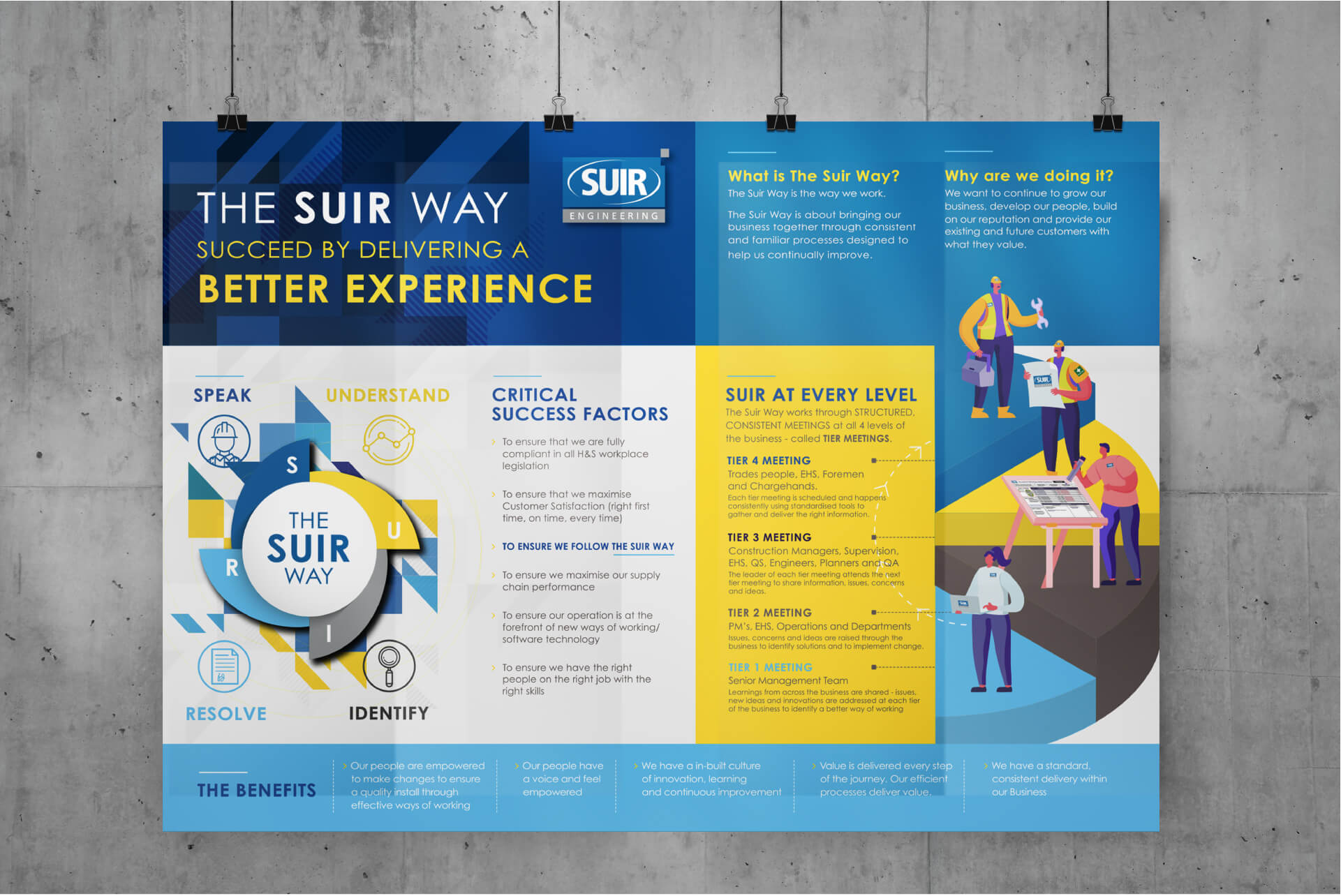 Poster design mockup for Suir Engineering
